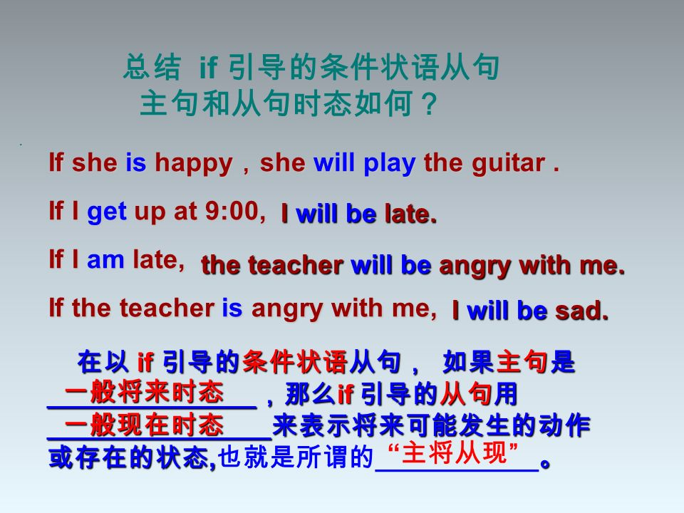  3. 如果主句是祈使句,从句同样要用一般现 在时。 Don't go and play football if you don't finish your homework.