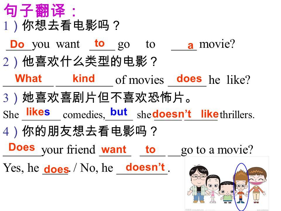 句子翻译: 1 )你想去看电影吗? ____you want ____ go to ____ movie.