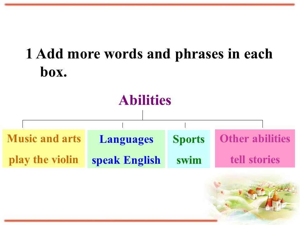 1 Add more words and phrases in each box.