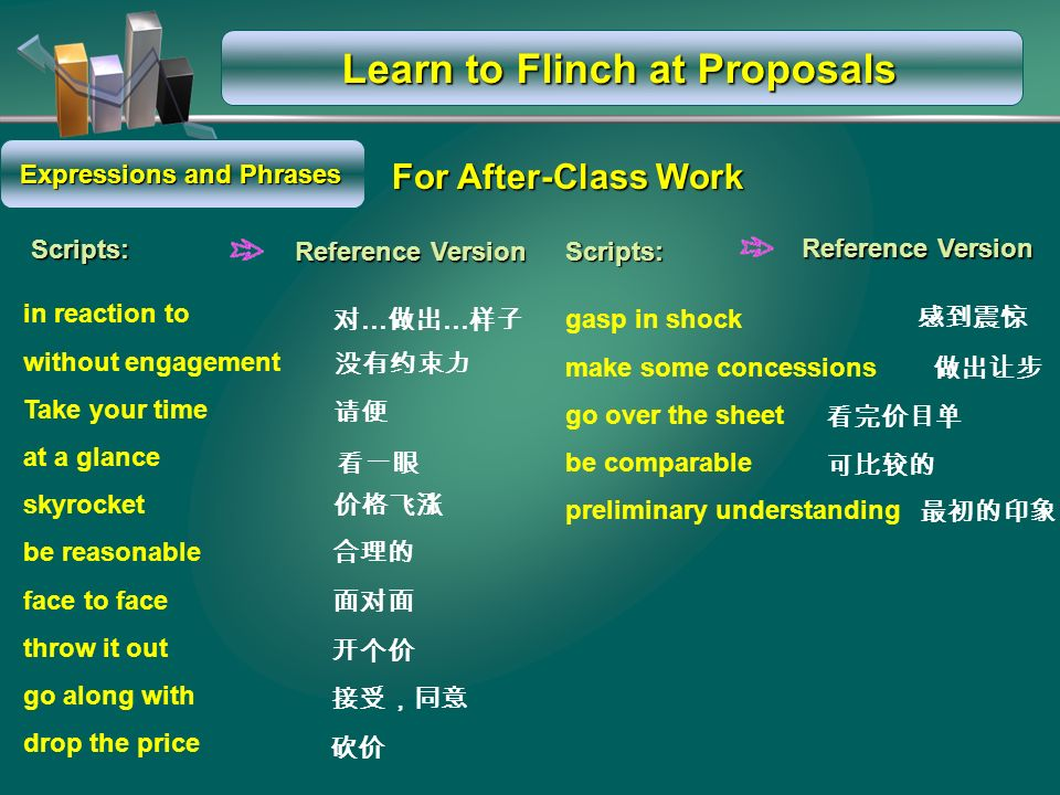 Key Vocabulary Learn to Flinch at Proposals flinch adjust reaction comparable proposal comparison concession quantity tougher automatically demonstrate accordingly demonstration preliminary F.O.B price sheet engagement scene Scripts: Reference Version Scripts: 退缩,畏惧反应 报价,提议 让步 强硬 v.