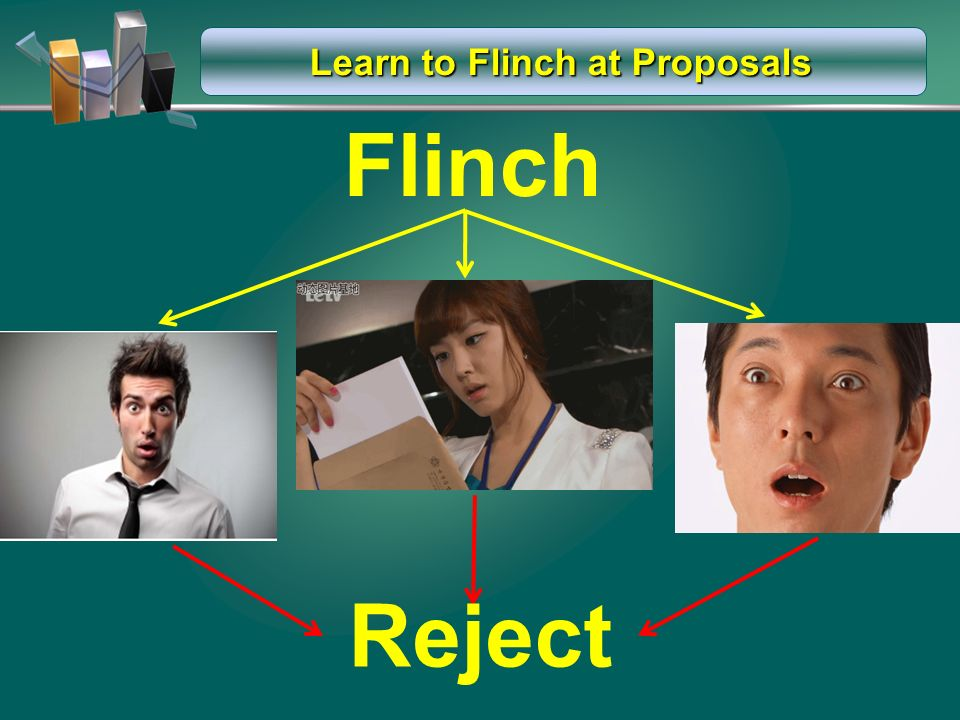 Learn to Flinch at Proposals商务英语谈判 学会适时感到意外及其英文用语和对话练习 English for Business Negotiation