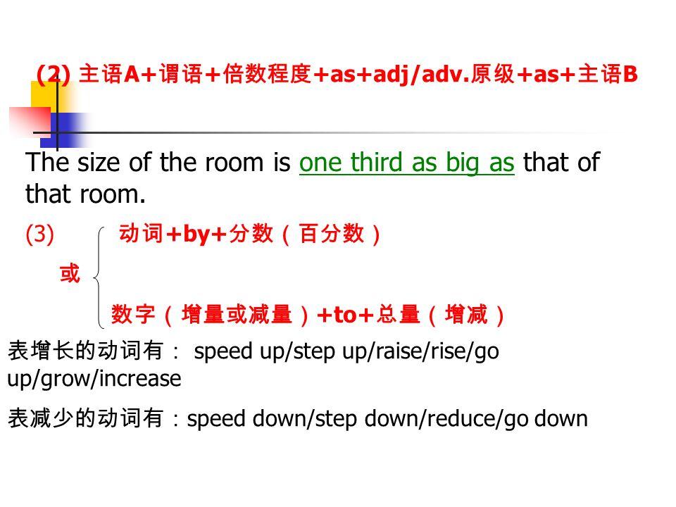 (1) + 倍数程度 +adj 或 adv, 的比较级 +than+ 主语 B 主语 A + 谓语 + adj 或 adv, 的比较级 +than+ 主语 B+by+ 倍数程度 关于倍数 的位置与表达程度的用法: one inch He grows one inch taller than I.