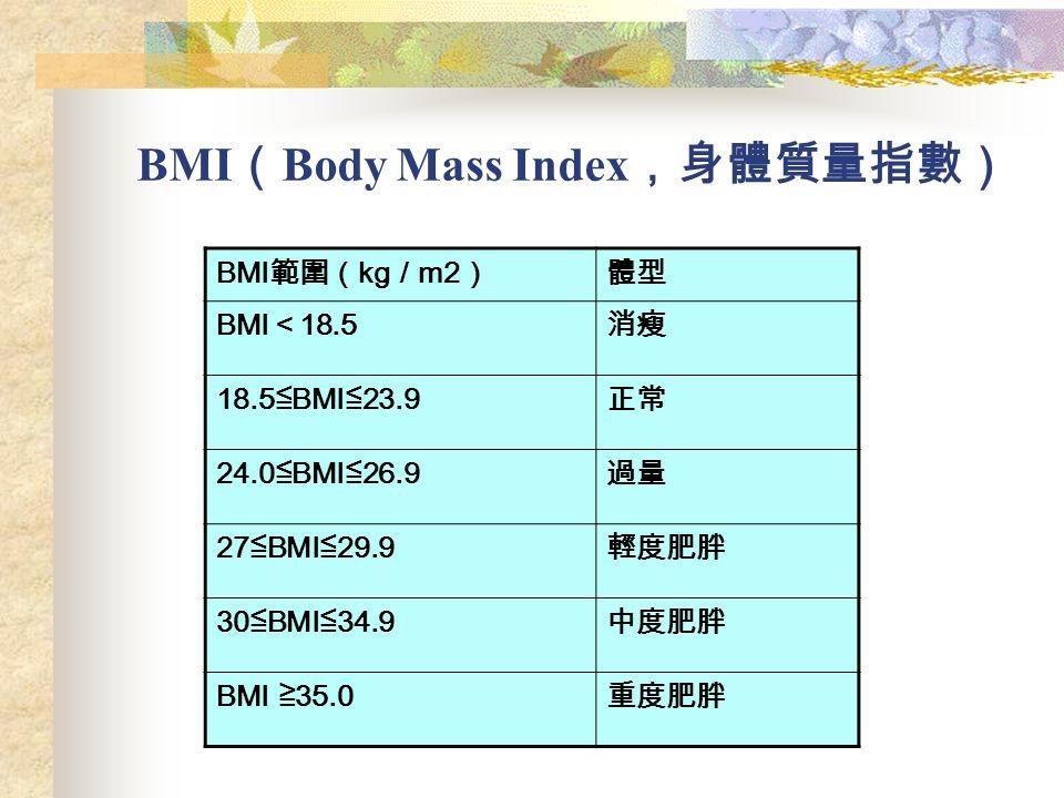 BMI ( Body Mass Index ,身體質量指數) BMI 範圍( kg / m2 )體型 BMI < 18.5 消瘦 18.5 ≦ BMI ≦ 23.9 正常 24.0 ≦ BMI ≦ 26.9 過量 27 ≦ BMI ≦ 29.9 輕度肥胖 30 ≦ BMI ≦ 34.9 中度肥胖 BMI ≧ 35.0 重度肥胖