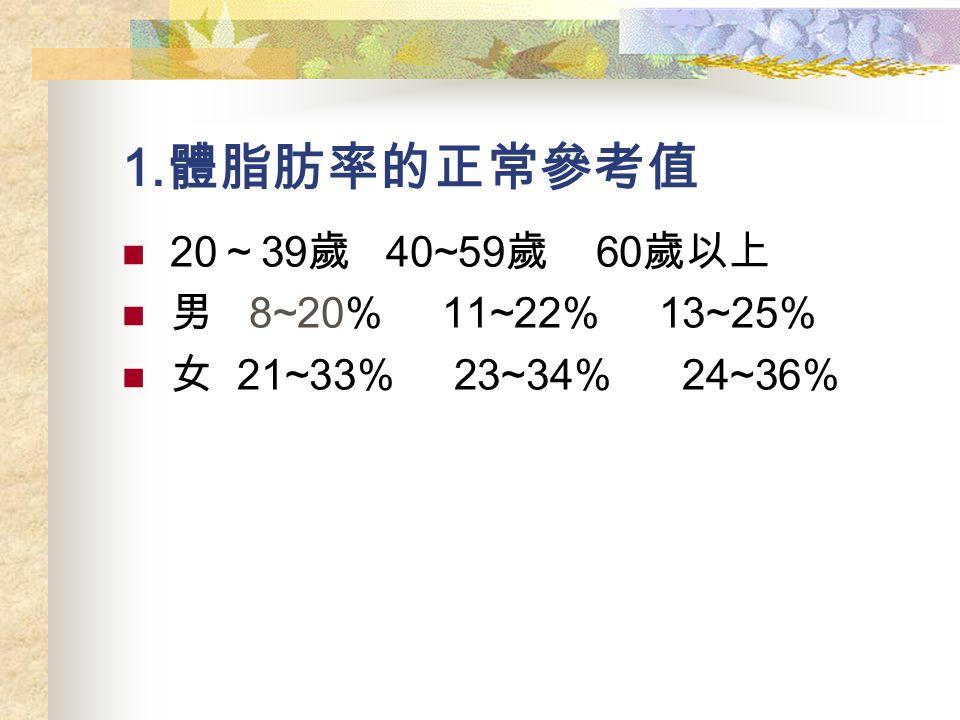 1. 體脂肪率的正常參考值 20 ~ 39 歲 40~59 歲 60 歲以上 男 8~20% 11~22% 13~25% 女 21~33% 23~34% 24~36%