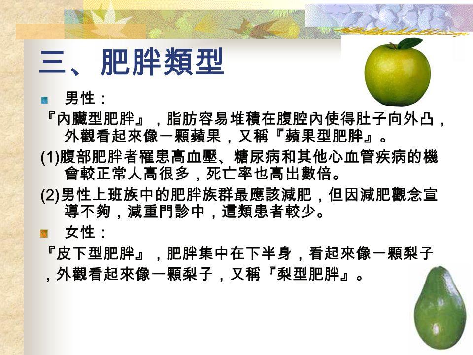 三、肥胖類型 男性: 『內臟型肥胖』,脂肪容易堆積在腹腔內使得肚子向外凸, 外觀看起來像一顆蘋果,又稱『蘋果型肥胖』。 (1) 腹部肥胖者罹患高血壓、糖尿病和其他心血管疾病的機 會較正常人高很多,死亡率也高出數倍。 (2) 男性上班族中的肥胖族群最應該減肥,但因減肥觀念宣 導不夠,減重門診中,這類患者較少。 女性: 『皮下型肥胖』,肥胖集中在下半身,看起來像一顆梨子 ,外觀看起來像一顆梨子,又稱『梨型肥胖』。