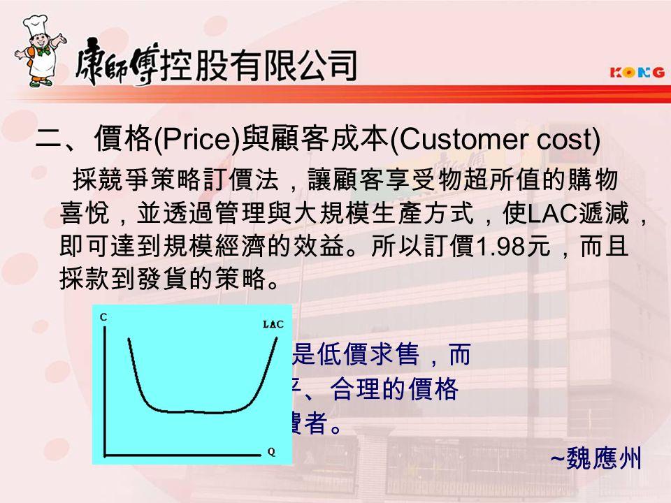 二、價格 (Price) 與顧客成本 (Customer cost) 採競爭策略訂價法,讓顧客享受物超所值的購物 喜悅,並透過管理與大規模生產方式,使 LAC 遞減, 即可達到規模經濟的效益。所以訂價 1.98 元,而且 採款到發貨的策略。 我們不是低價求售,而 是把公平、合理的價格 還給消費者。 ~ 魏應州