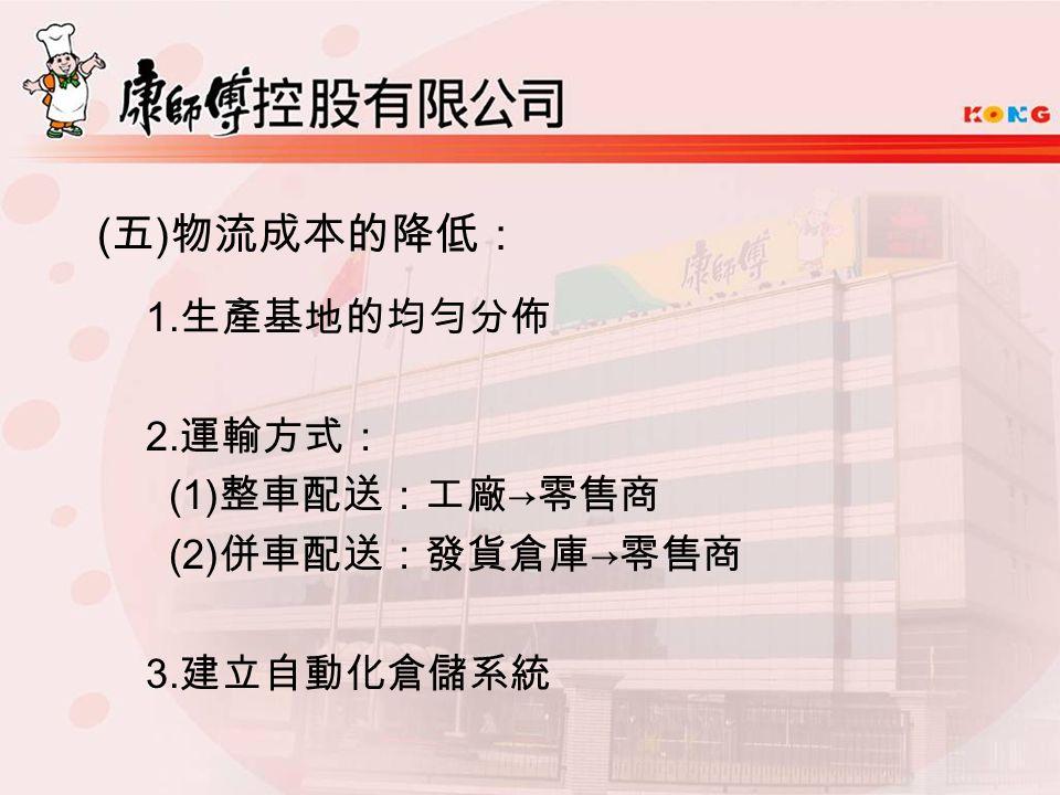 ( 五 ) 物流成本的降低: 1. 生產基地的均勻分佈 2. 運輸方式: (1) 整車配送:工廠 → 零售商 (2) 併車配送:發貨倉庫 → 零售商 3. 建立自動化倉儲系統