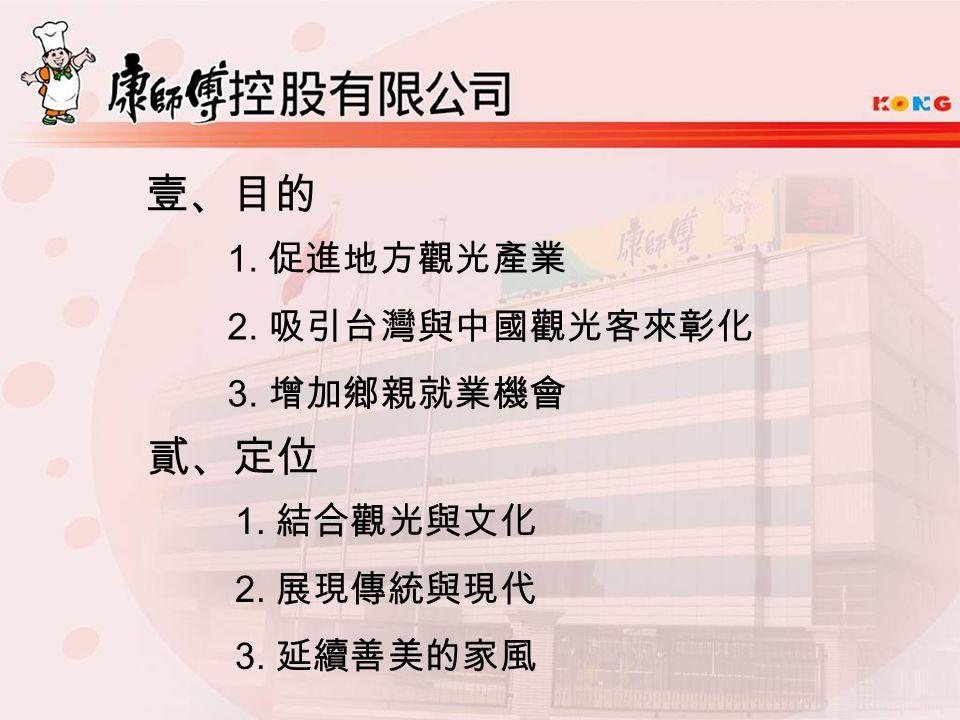 壹、目的 1. 促進地方觀光產業 2. 吸引台灣與中國觀光客來彰化 3. 增加鄉親就業機會 貳、定位 1. 結合觀光與文化 2. 展現傳統與現代 3. 延續善美的家風