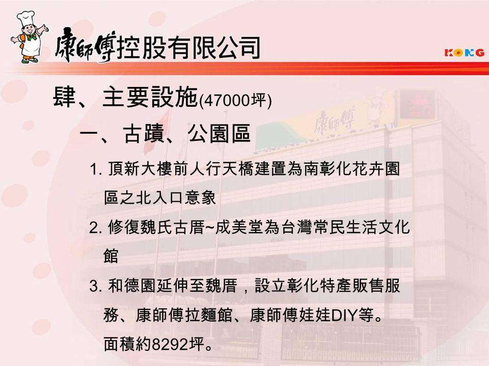 肆、主要設施 (47000 坪 ) 1. 頂新大樓前人行天橋建置為南彰化花卉園 區之北入口意象 2.