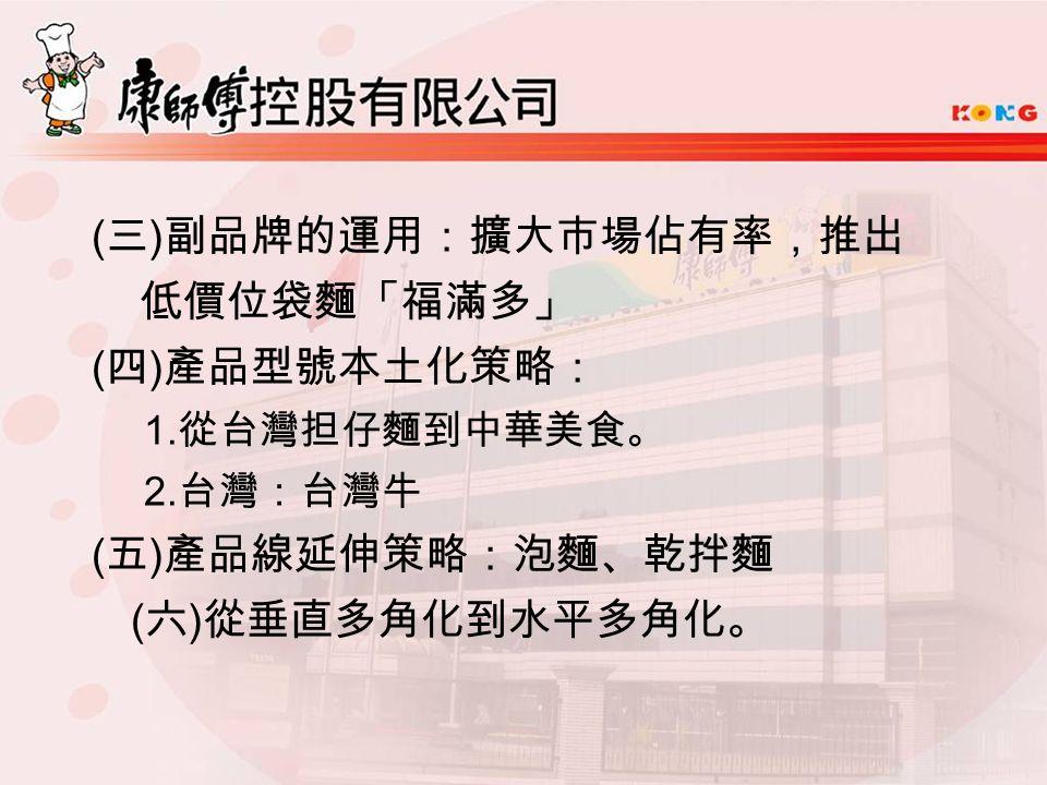 ( 三 ) 副品牌的運用:擴大市場佔有率,推出 低價位袋麵「福滿多」 ( 四 ) 產品型號本土化策略: 1.