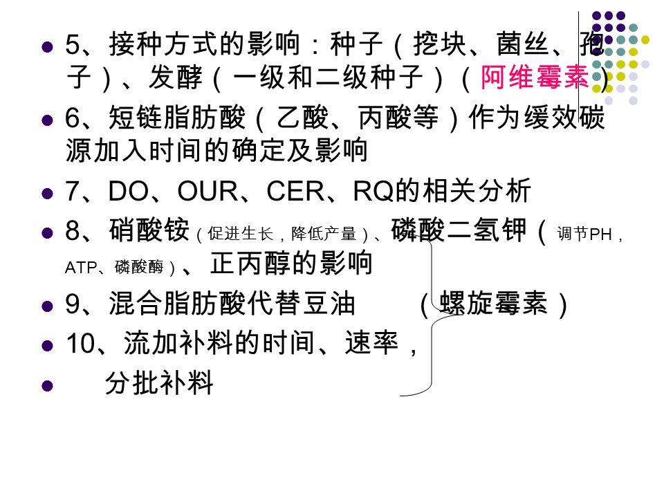 5 、接种方式的影响:种子(挖块、菌丝、孢 子)、发酵(一级和二级种子)(阿维霉素) 6 、短链脂肪酸(乙酸、丙酸等)作为缓效碳 源加入时间的确定及影响 7 、 DO 、 OUR 、 CER 、 RQ 的相关分析 8 、硝酸铵 (促进生长,降低产量)、 磷酸二氢钾( 调节 PH , ATP 、磷酸酶) 、正丙醇的影响 9 、混合脂肪酸代替豆油 (螺旋霉素) 10 、流加补料的时间、速率, 分批补料