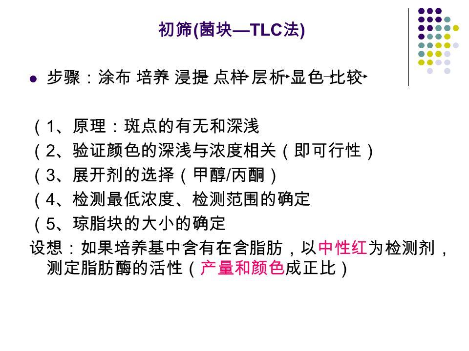 初筛 ( 菌块 —TLC 法 ) 步骤:涂布 培养 浸提 点样 层析 显色 比较 ( 1 、原理:斑点的有无和深浅 ( 2 、验证颜色的深浅与浓度相关(即可行性) ( 3 、展开剂的选择(甲醇 / 丙酮) ( 4 、检测最低浓度、检测范围的确定 ( 5 、琼脂块的大小的确定 设想:如果培养基中含有在含脂肪,以中性红为检测剂, 测定脂肪酶的活性(产量和颜色成正比)