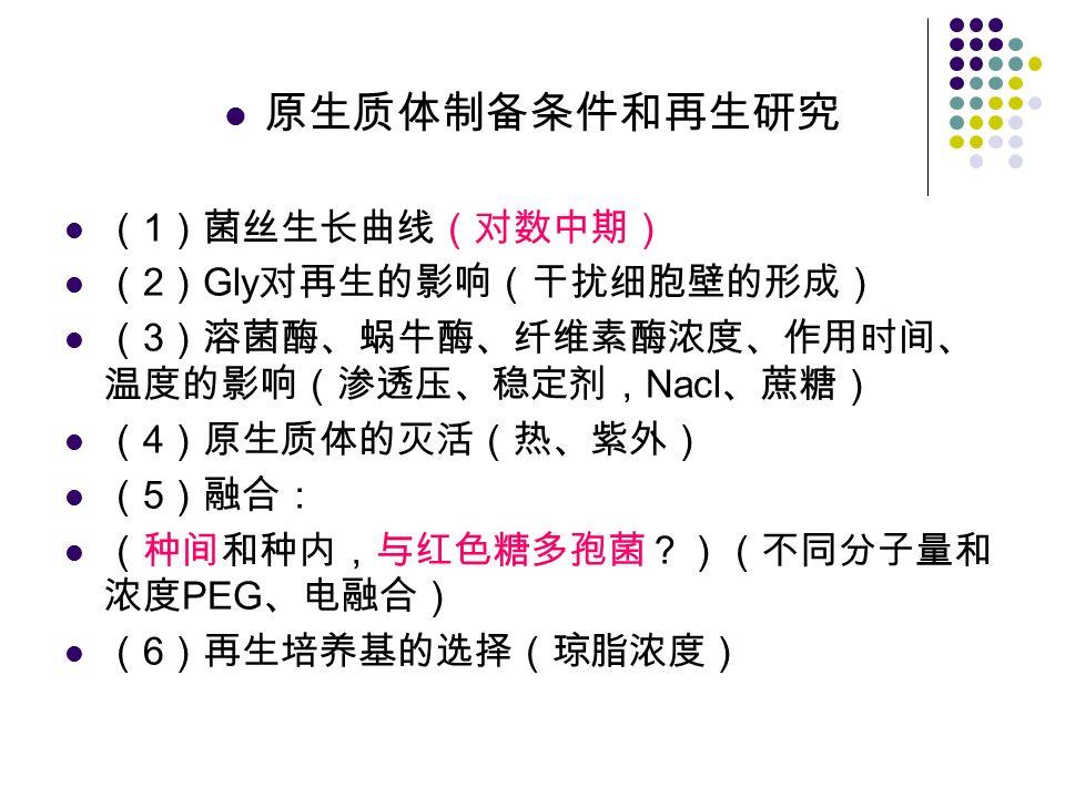 原生质体制备条件和再生研究 ( 1 )菌丝生长曲线(对数中期) ( 2 ) Gly 对再生的影响(干扰细胞壁的形成) ( 3 )溶菌酶、蜗牛酶、纤维素酶浓度、作用时间、 温度的影响(渗透压、稳定剂, Nacl 、蔗糖) ( 4 )原生质体的灭活(热、紫外) ( 5 )融合: (种间和种内,与红色糖多孢菌?)(不同分子量和 浓度 PEG 、电融合) ( 6 )再生培养基的选择(琼脂浓度)