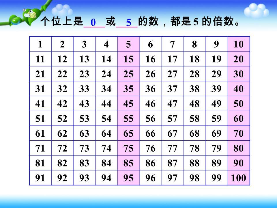 在下表中找出 5 的倍数,并涂上颜色。看看有 什么规律。 课本 18 页