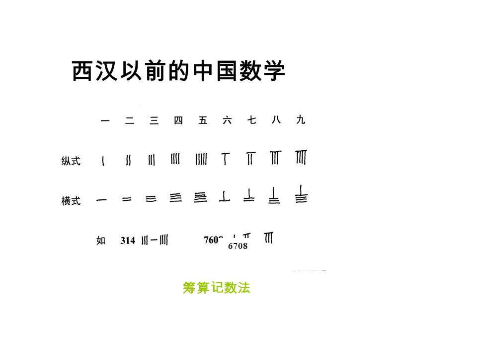 筹算记数法 6708 西汉以前的中国数学