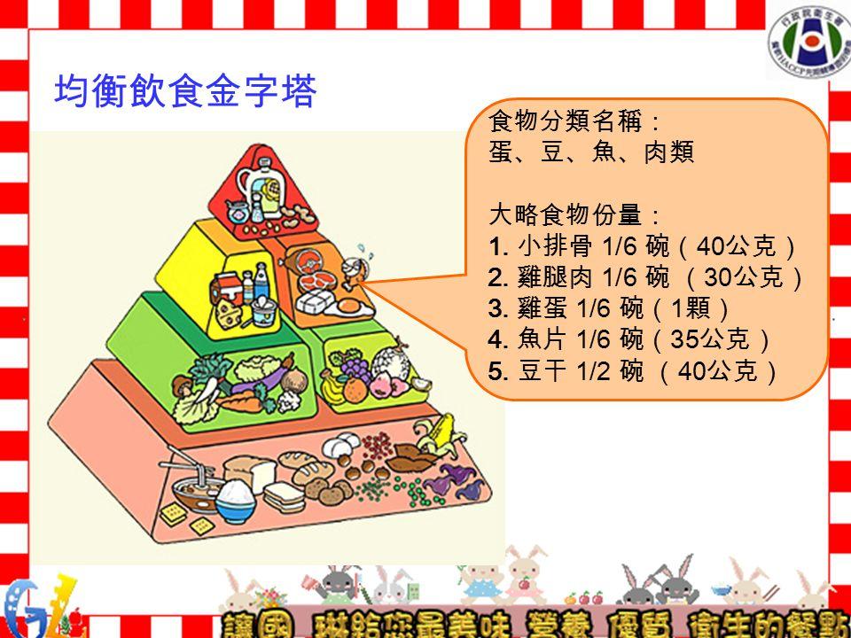 食物分類名稱: 蛋、豆、魚、肉類 大略食物份量: 1. 小排骨 1/6 碗( 40 公克) 2. 雞腿肉 1/6 碗 ( 30 公克) 3.