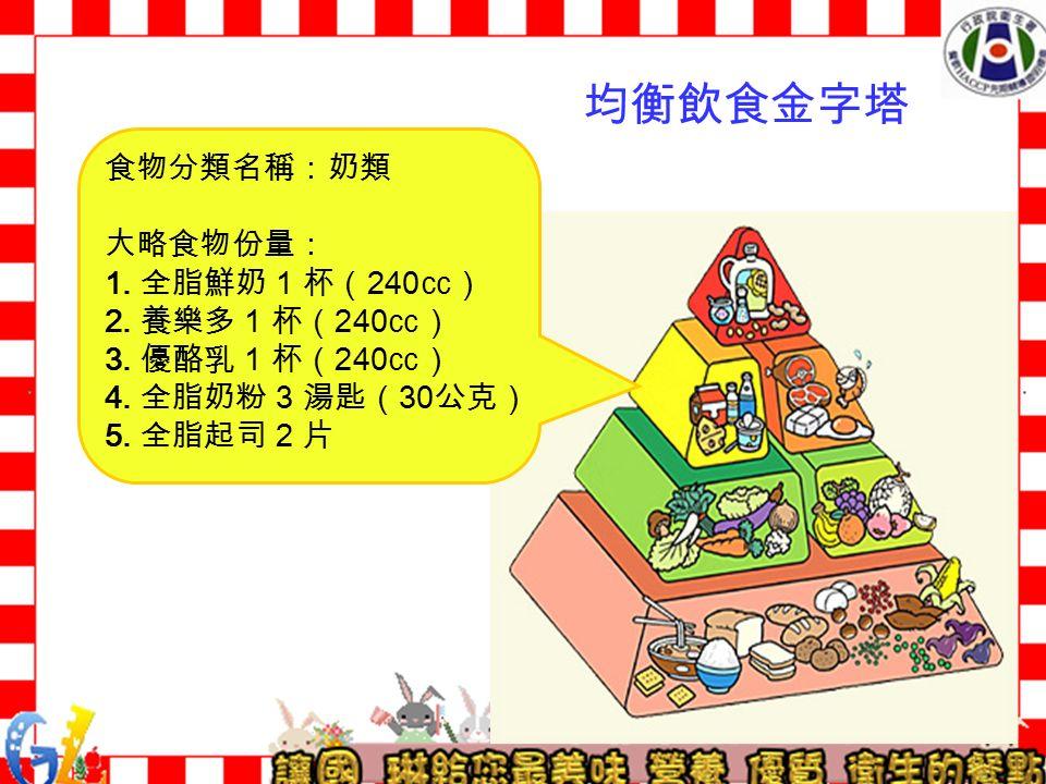 食物分類名稱:奶類 大略食物份量: 1. 全脂鮮奶 1 杯( 240 ㏄) 2. 養樂多 1 杯( 240 ㏄) 3.