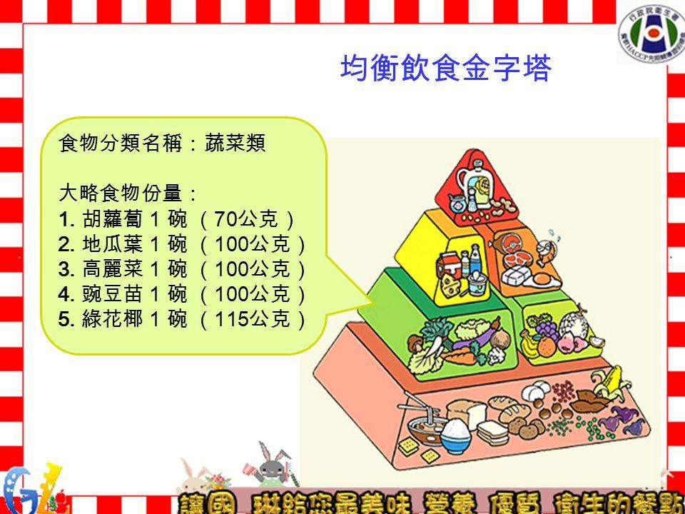 食物分類名稱:蔬菜類 大略食物份量: 1. 胡蘿蔔 1 碗 ( 70 公克) 2. 地瓜葉 1 碗 ( 100 公克) 3.