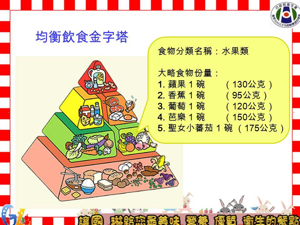 食物分類名稱:水果類 大略食物份量: 1. 蘋果 1 碗 ( 130 公克) 2. 香蕉 1 碗 ( 95 公克) 3.