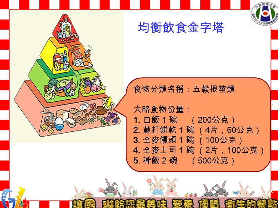 食物分類名稱:五穀根莖類 大略食物份量: 1. 白飯 1 碗 ( 200 公克) 2. 蘇打餅乾 1 碗 ( 4 片, 60 公克) 3.