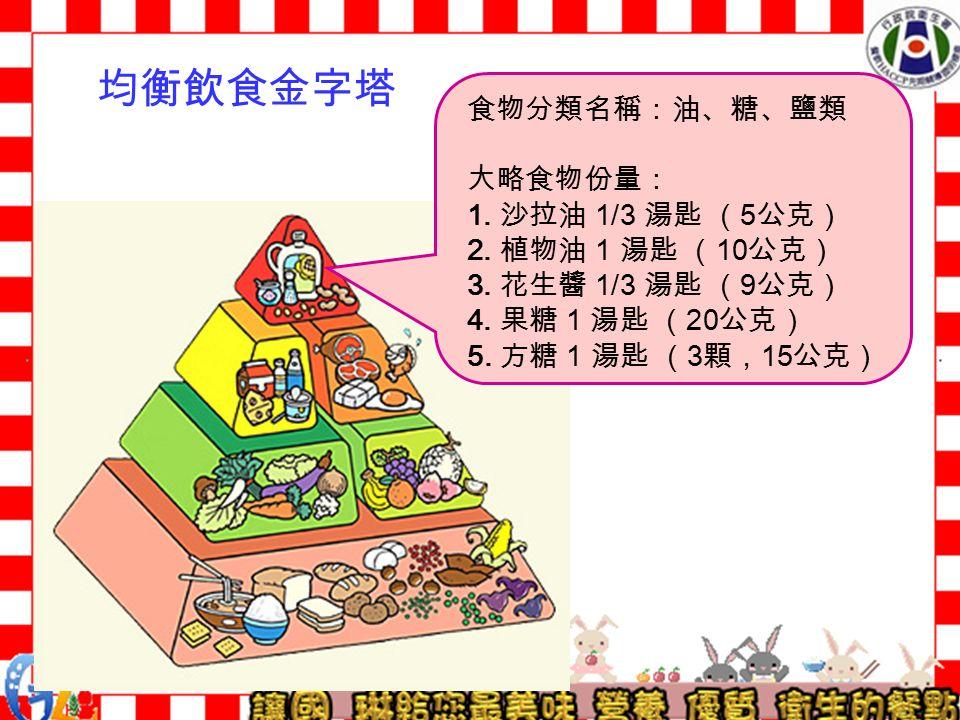 食物分類名稱:油、糖、鹽類 大略食物份量: 1. 沙拉油 1/3 湯匙 ( 5 公克) 2. 植物油 1 湯匙 ( 10 公克) 3.