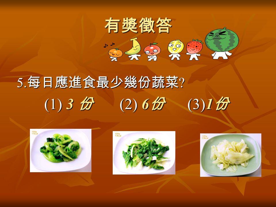 有獎徵答 5. 每日應進食最少幾份蔬菜 (1) 3 份 (2) 6 份 (3)1 份 (1) 3 份 (2) 6 份 (3)1 份