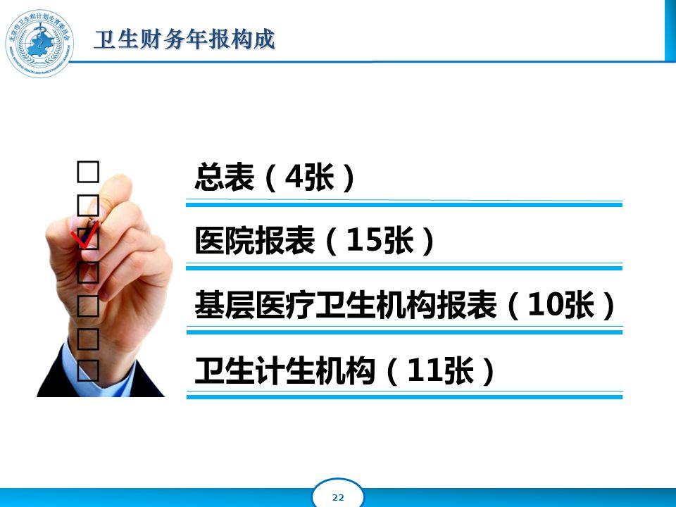 22 卫生财务年报构成 总表(4张) 医院报表(15张) 基层医疗卫生机构报表(10张) 卫生计生机构(11张)