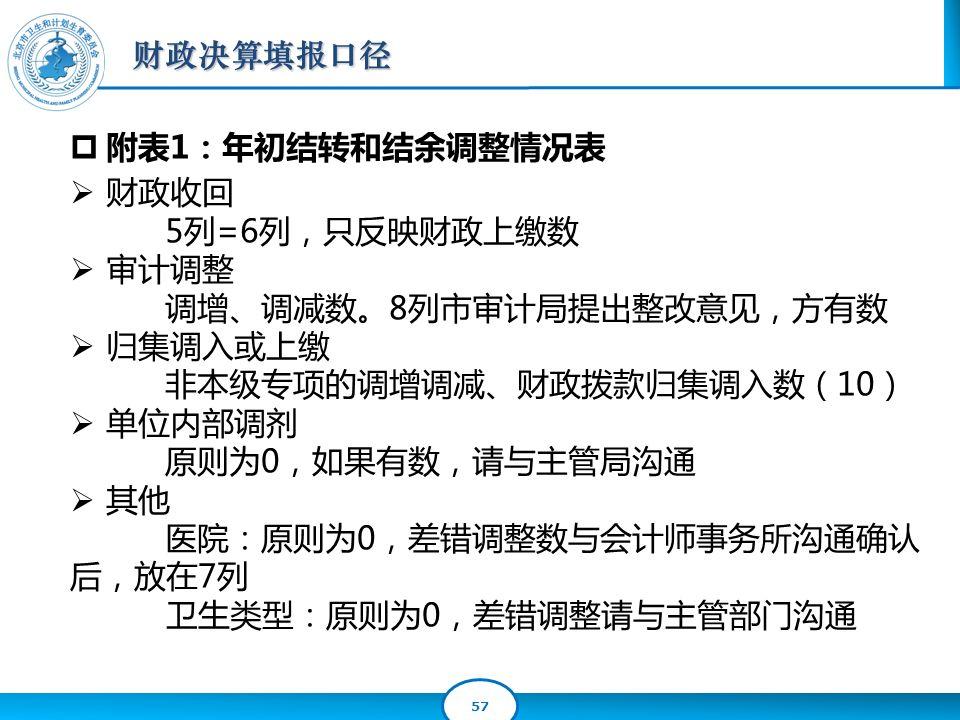 57 财政决算填报口径  附表1:年初结转和结余调整情况表  财政收回 5列=6列,只反映财政上缴数  审计调整 调增、调减数。8列市审计局提出整改意见,方有数  归集调入或上缴 非本级专项的调增调减、财政拨款归集调入数(10)  单位内部调剂 原则为0,如果有数,请与主管局沟通  其他 医院:原则为0,差错调整数与会计师事务所沟通确认 后,放在7列 卫生类型:原则为0,差错调整请与主管部门沟通