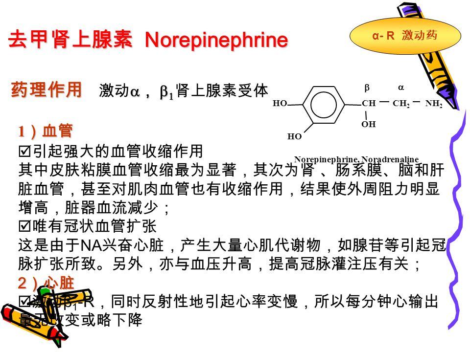 去甲肾上腺素 Norepinephrine 药理作用  ,   激动  ,   肾上腺素受体 1 )血管  引起强大的血管收缩作用 其中皮肤粘膜血管收缩最为显著,其次为肾 、肠系膜、脑和肝 脏血管,甚至对肌肉血管也有收缩作用,结果使外周阻力明显 增高,脏器血流减少;  唯有冠状血管扩张 这是由于 NA 兴奋心脏,产生大量心肌代谢物,如腺苷等引起冠 脉扩张所致。另外,亦与血压升高,提高冠脉灌注压有关; 2 )心脏  激动 β 1 -R ,同时反射性地引起心率变慢,所以每分钟心输出 量无改变或略下降   CHCH 2 NH 2 OH HO Norepinephrine, Noradrenaline α- R 激动药