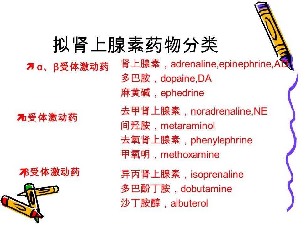 拟肾上腺素药物分类  α 、 β 受体激动药 肾上腺素, adrenaline,epinephrine,AD 多巴胺, dopaine,DA 麻黄碱, ephedrine  α 受体激动药 去甲肾上腺素, noradrenaline,NE 间羟胺, metaraminol 去氧肾上腺素, phenylephrine 甲氧明, methoxamine  β 受体激动药 异丙肾上腺素, isoprenaline 多巴酚丁胺, dobutamine 沙丁胺醇, albuterol