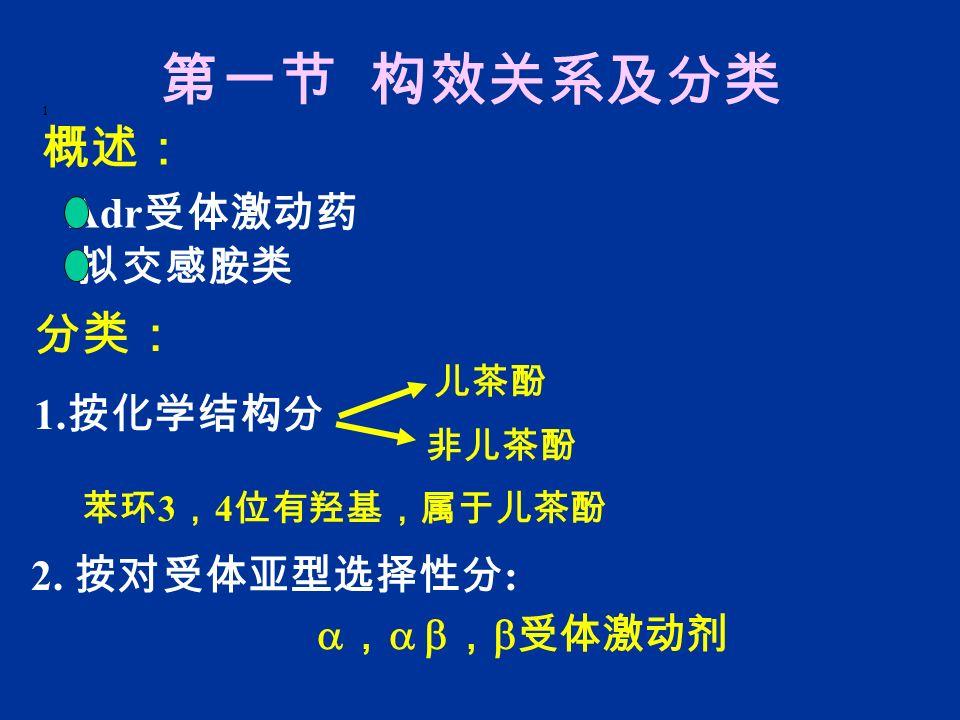 分类: 1. 按化学结构分 儿茶酚 非儿茶酚 苯环 3 , 4 位有羟基,属于儿茶酚 2.