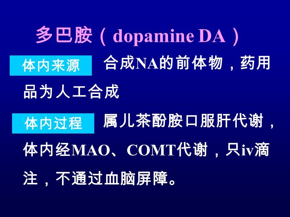 多巴胺( dopamine DA ) 合成 NA 的前体物,药用 品为人工合成 属儿茶酚胺口服肝代谢, 体内经 MAO 、 COMT 代谢,只 iv 滴 注,不通过血脑屏障。 体内来源 体内过程