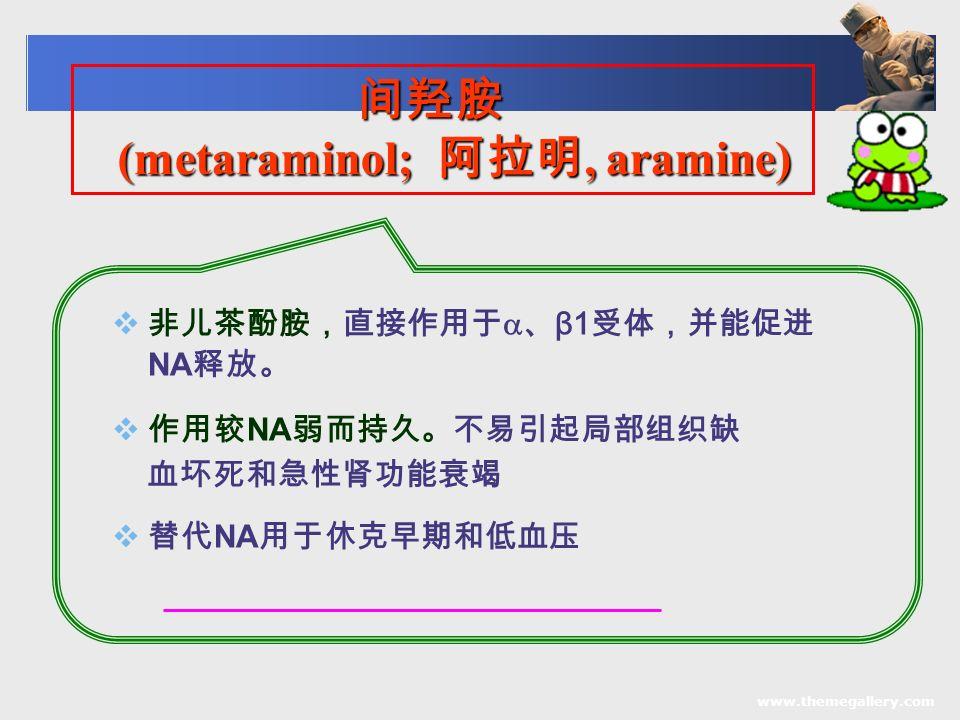 www.themegallery.com  非儿茶酚胺,直接作用于  、 β1 受体,并能促进 NA 释放。  作用较 NA 弱而持久。不易引起局部组织缺 血坏死和急性肾功能衰竭  替代 NA 用于休克早期和低血压 间羟胺 间羟胺 (metaraminol; 阿拉明, aramine) (metaraminol; 阿拉明, aramine)