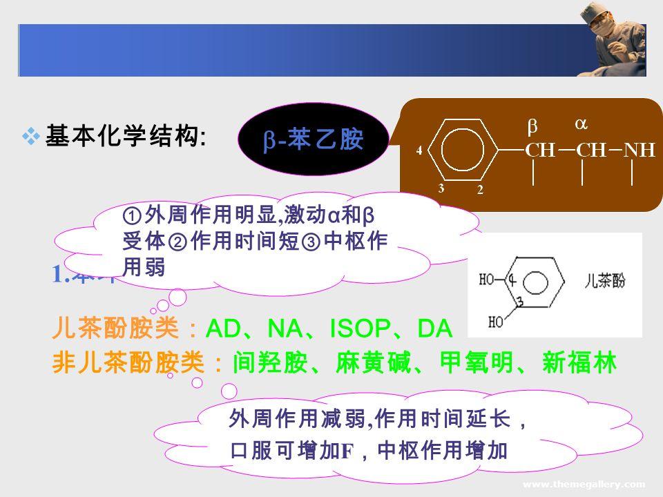 www.themegallery.com  基本化学结构 : 1.