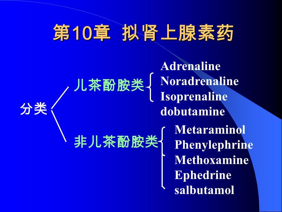 第 10 章 拟肾上腺素药 分类 儿茶酚胺类 非儿茶酚胺类 Adrenaline Noradrenaline Isoprenaline dobutamine Metaraminol Phenylephrine Methoxamine Ephedrine salbutamol