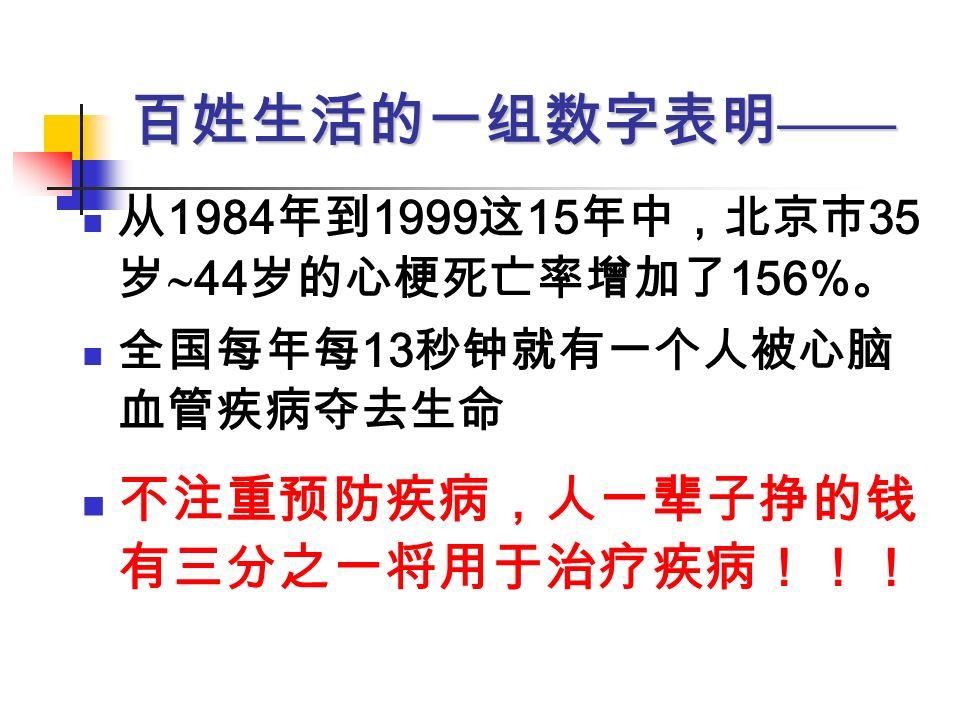 百姓生活的一组数字表明 —— 从 1984 年到 1999 这 15 年中,北京市 35 岁  44 岁的心梗死亡率增加了 156% 。 全国每年每 13 秒钟就有一个人被心脑 血管疾病夺去生命 不注重预防疾病,人一辈子挣的钱 有三分之一将用于治疗疾病!!!