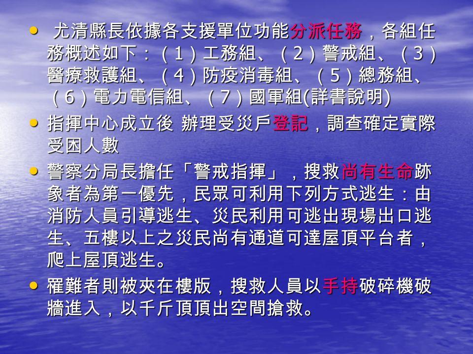 尤清縣長依據各支援單位功能分派任務,各組任 務概述如下:( 1 )工務組、( 2 )警戒組、( 3 ) 醫療救護組、( 4 )防疫消毒組、( 5 )總務組、 ( 6 )電力電信組、( 7 )國軍組 ( 詳書說明 ) 尤清縣長依據各支援單位功能分派任務,各組任 務概述如下:( 1 )工務組、( 2 )警戒組、( 3 ) 醫療救護組、( 4 )防疫消毒組、( 5 )總務組、 ( 6 )電力電信組、( 7 )國軍組 ( 詳書說明 ) 指揮中心成立後 辦理受災戶登記,調查確定實際 受困人數 指揮中心成立後 辦理受災戶登記,調查確定實際 受困人數 警察分局長擔任「警戒指揮」,搜救尚有生命跡 象者為第一優先,民眾可利用下列方式逃生:由 消防人員引導逃生、災民利用可逃出現場出口逃 生、五樓以上之災民尚有通道可達屋頂平台者, 爬上屋頂逃生。 警察分局長擔任「警戒指揮」,搜救尚有生命跡 象者為第一優先,民眾可利用下列方式逃生:由 消防人員引導逃生、災民利用可逃出現場出口逃 生、五樓以上之災民尚有通道可達屋頂平台者, 爬上屋頂逃生。 罹難者則被夾在樓版,搜救人員以手持破碎機破 牆進入,以千斤頂頂出空間搶救。 罹難者則被夾在樓版,搜救人員以手持破碎機破 牆進入,以千斤頂頂出空間搶救。
