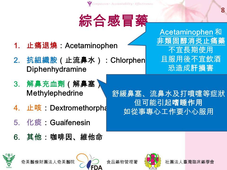 綜合感冒藥 1. 止痛退燒: Acetaminophen 2. 抗組織胺(止流鼻水): Chlorpheniramine, Diphenhydramine 3.