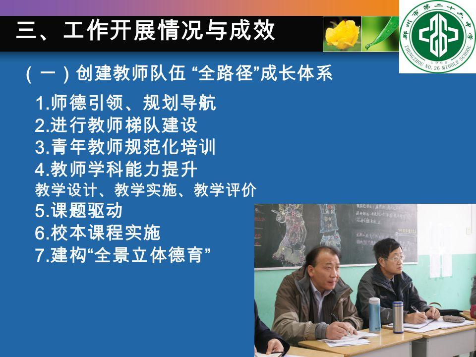 郑州二十六中学 http://www.zz26z.net/ (一)创建教师队伍 全路径 成长体系 1.