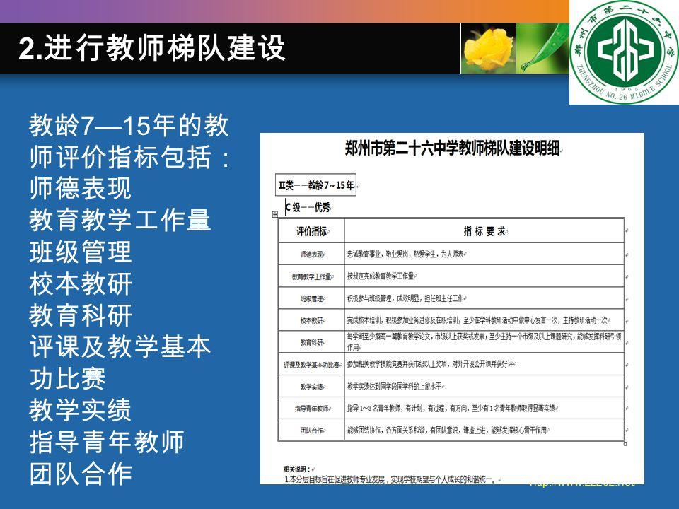 郑州二十六中学 http://www.zz26z.net/ 教龄 7—15 年的教 师评价指标包括: 师德表现 教育教学工作量 班级管理 校本教研 教育科研 评课及教学基本 功比赛 教学实绩 指导青年教师 团队合作 2.