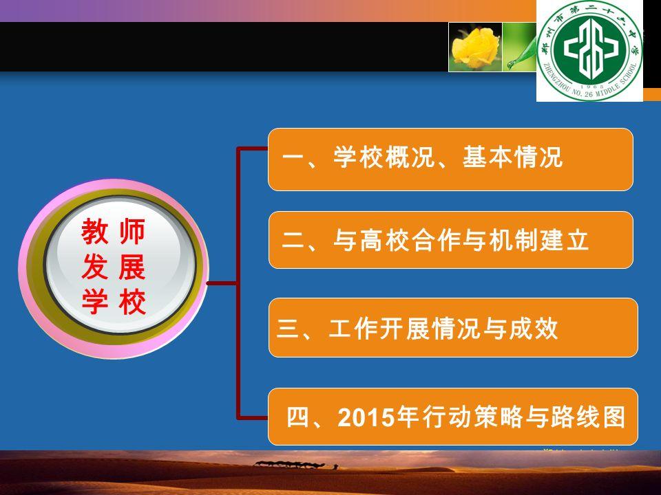 郑州二十六中学 http://www.zz26z.net/ 教 师发 展学 校教 师发 展学 校 一、学校概况、基本情况 二、与高校合作与机制建立 三、工作开展情况与成效 四、 2015 年行动策略与路线图