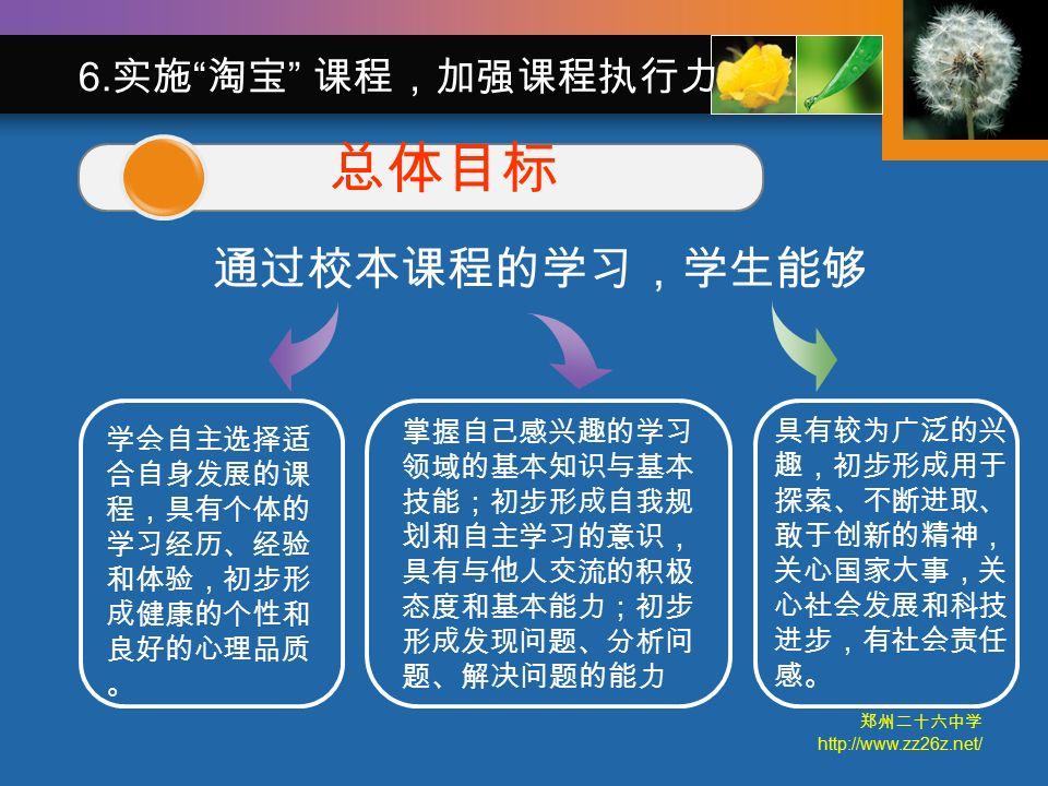 郑州二十六中学 http://www.zz26z.net/ 总体目标 通过校本课程的学习,学生能够 学会自主选择适 合自身发展的课 程,具有个体的 学习经历、经验 和体验,初步形 成健康的个性和 良好的心理品质 。 掌握自己感兴趣的学习 领域的基本知识与基本 技能;初步形成自我规 划和自主学习的意识, 具有与他人交流的积极 态度和基本能力;初步 形成发现问题、分析问 题、解决问题的能力 具有较为广泛的兴 趣,初步形成用于 探索、不断进取、 敢于创新的精神, 关心国家大事,关 心社会发展和科技 进步,有社会责任 感。 6.