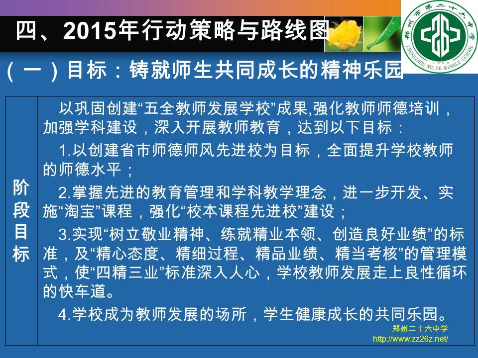 郑州二十六中学 http://www.zz26z.net/ 四、 2015 年行动策略与路线图 阶段目标阶段目标 以巩固创建 五全教师发展学校 成果, 强化教师师德培训, 加强学科建设,深入开展教师教育,达到以下目标: 1.