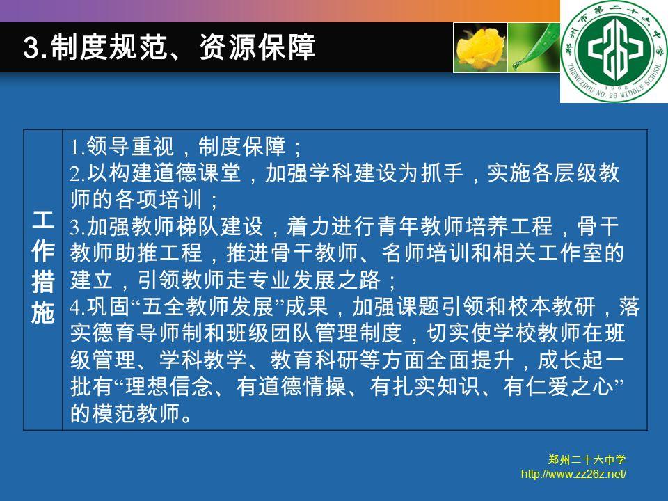 郑州二十六中学 http://www.zz26z.net/ 工作措施工作措施 1. 领导重视,制度保障; 2.