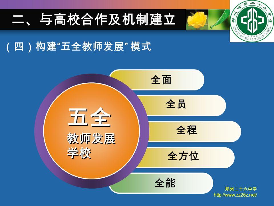 郑州二十六中学 http://www.zz26z.net/ 全能 全方位 全程 全员 全面 五全 教师发展 学校 (四)构建 五全教师发展 模式 二、与高校合作及机制建立