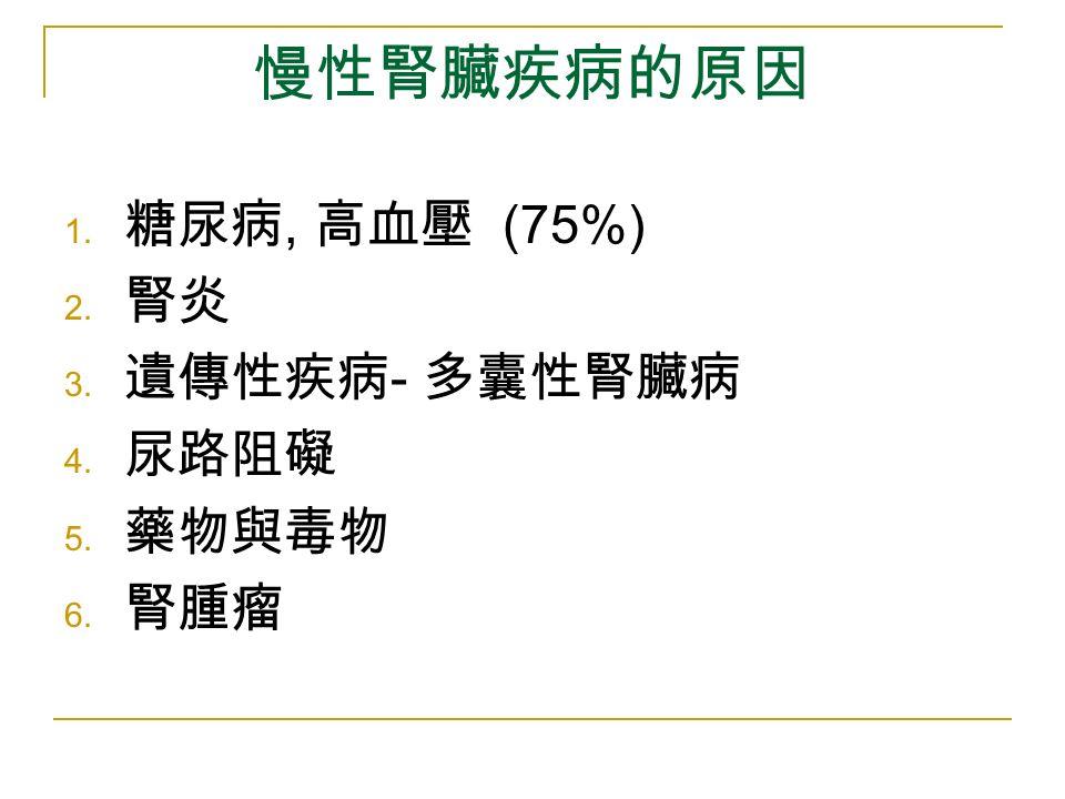 慢性腎臟疾病的原因 1. 糖尿病, 高血壓 (75%) 2. 腎炎 3. 遺傳性疾病 - 多囊性腎臟病 4. 尿路阻礙 5. 藥物與毒物 6. 腎腫瘤