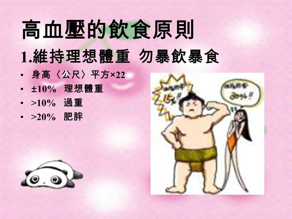 高血壓的飲食原則 1. 維持理想體重 勿暴飲暴食 身高〈公尺〉平方 ×22 ±10% 理想體重 >10% 過重 >20% 肥胖