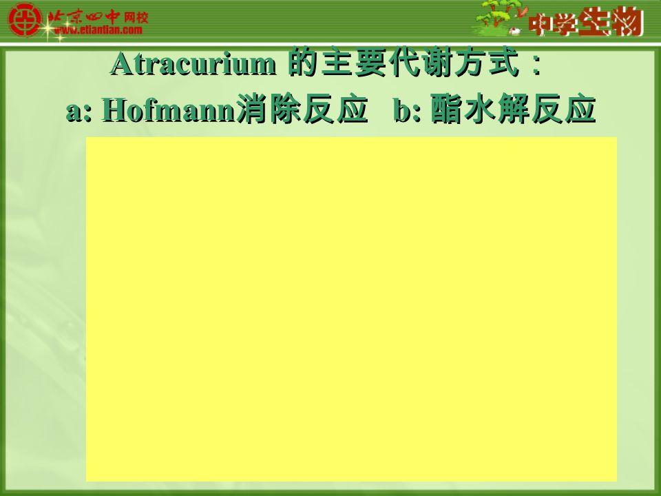 Atracurium 的主要代谢方式: a: Hofmann 消除反应 b: 酯水解反应