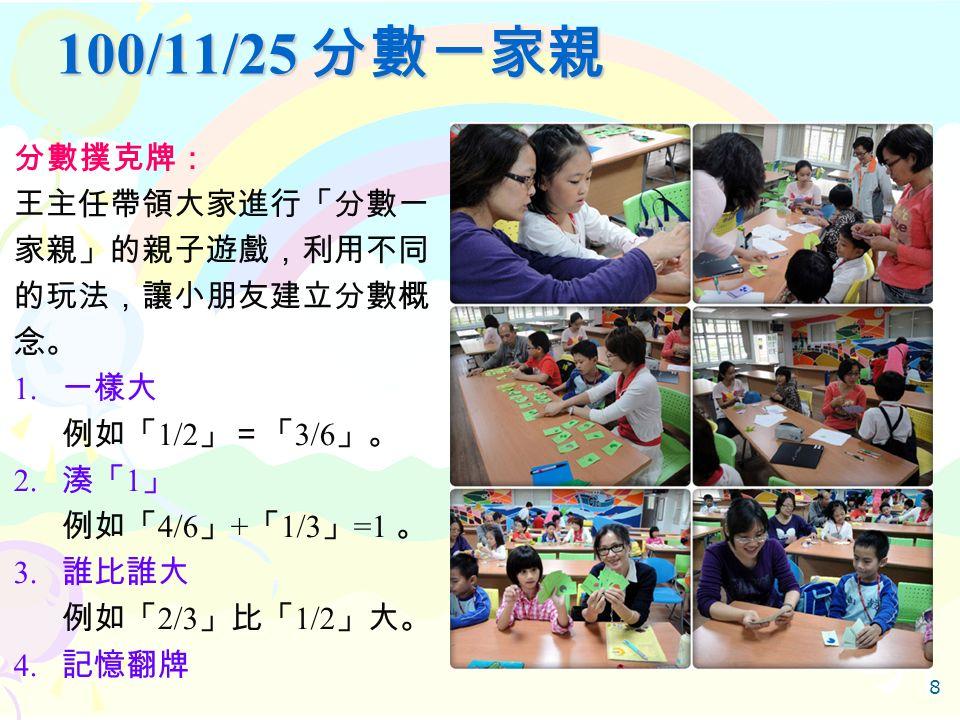 8 100/11/25 分數一家親 分數撲克牌: 王主任帶領大家進行「分數一 家親」的親子遊戲,利用不同 的玩法,讓小朋友建立分數概 念。 1.