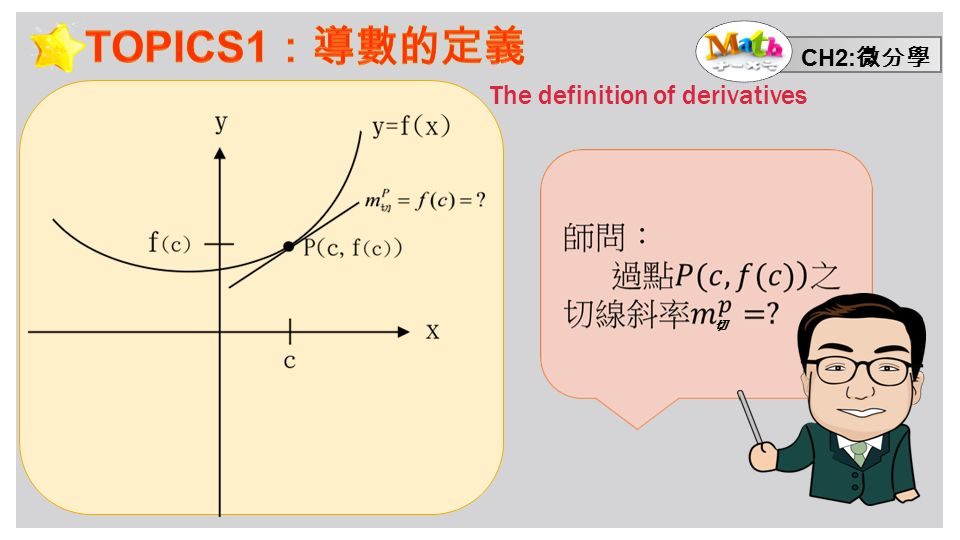 切 The definition of derivatives